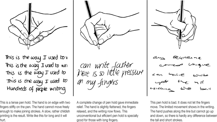 Sage Books Handwriting Problems In The Secondary School