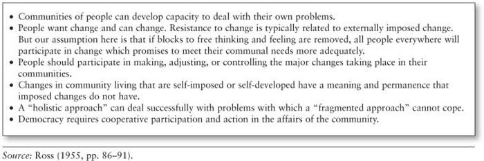 Sage Reference The Handbook Of Community Practice