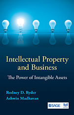 Intellectual Property and Business: The Power of Intangible Assets