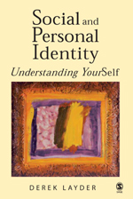 Social and Personal Identity: Understanding YourSelf
