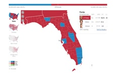 Florida: Demographics and Importance in National Elections