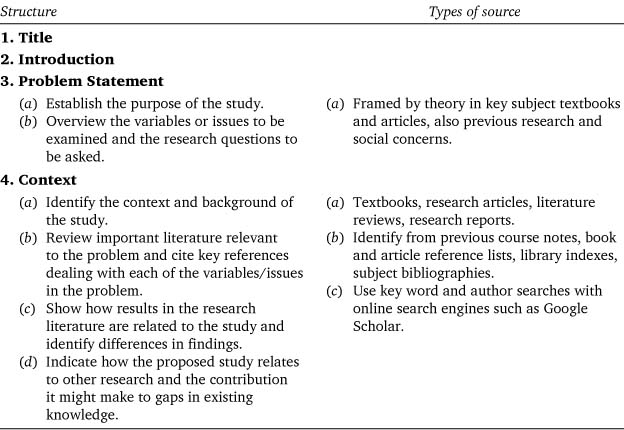 review a research proposal