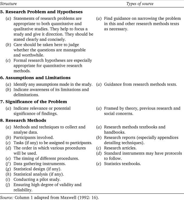 Review a research proposal psychology book report