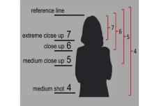 Scale, Clutter, and Facial Expressions: Inferences from Movies to Emotion Judgments and Back